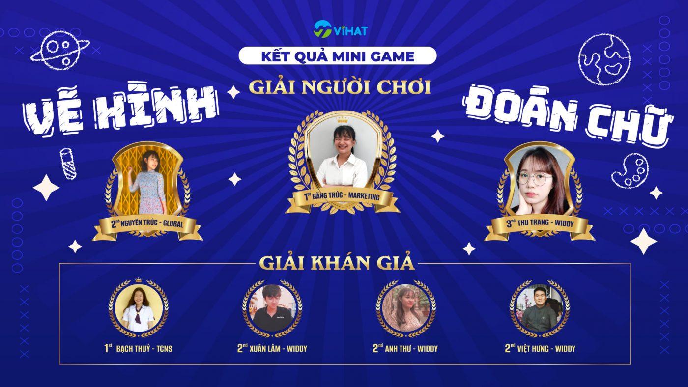 mini-games-ve-hinh-doan-chu-dot-2-vihat